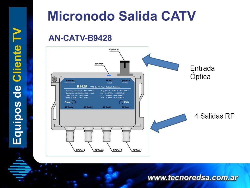 Micronodo Salida CATV Equipos de Cliente TV AN-CATV-B9428