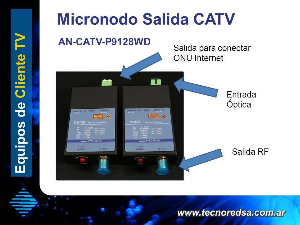Micronodo Salida CATV Equipos de Cliente TV AN-CATV-P9128WD