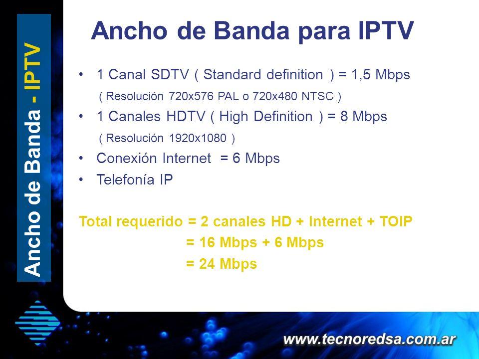 Ancho de Banda para IPTV