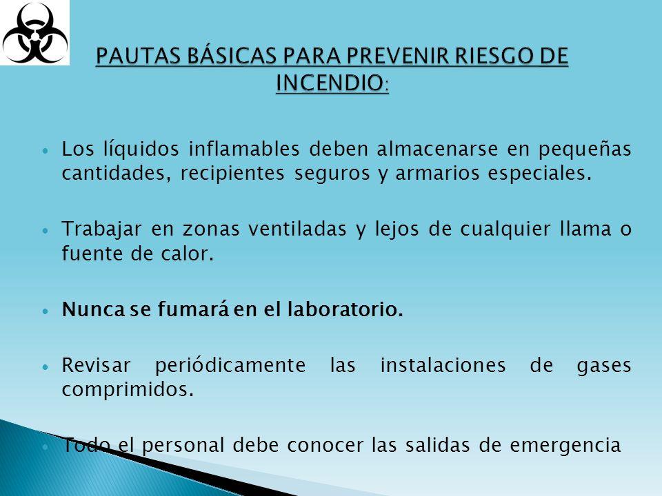 PAUTAS BÁSICAS PARA PREVENIR RIESGO DE INCENDIO: