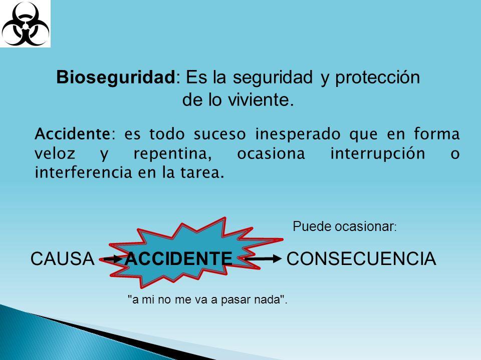 Bioseguridad: Es la seguridad y protección de lo viviente.