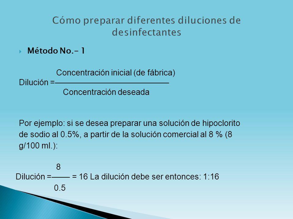 Cómo preparar diferentes diluciones de desinfectantes