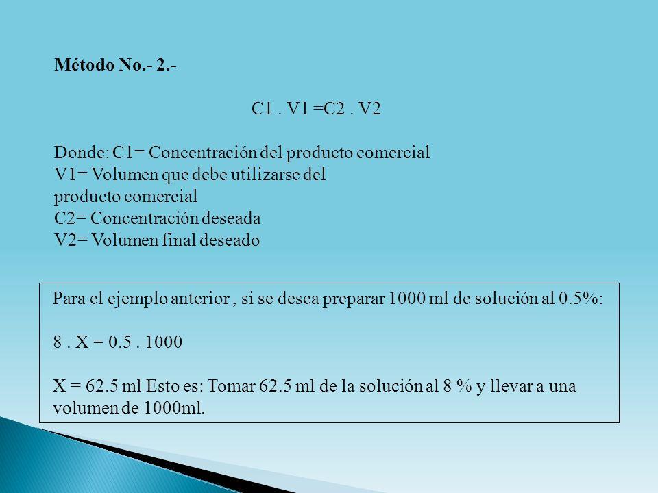 Método No.- 2.- C1 . V1 =C2 . V2. Donde: C1= Concentración del producto comercial. V1= Volumen que debe utilizarse del.