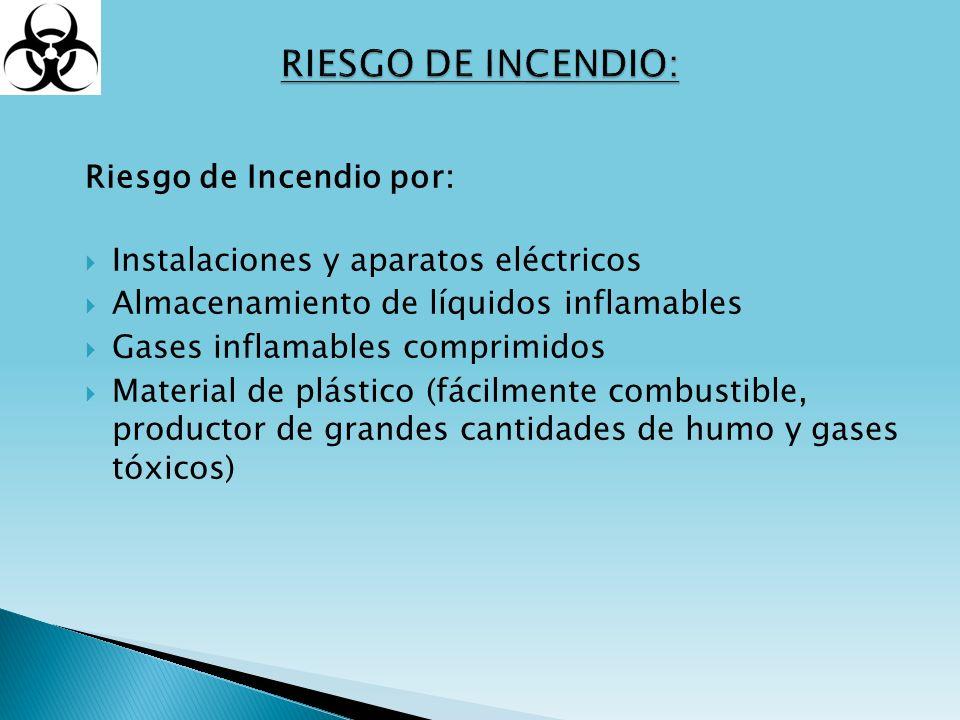 RIESGO DE INCENDIO: Riesgo de Incendio por: