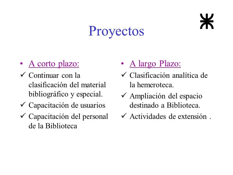 Proyectos A corto plazo: A largo Plazo: