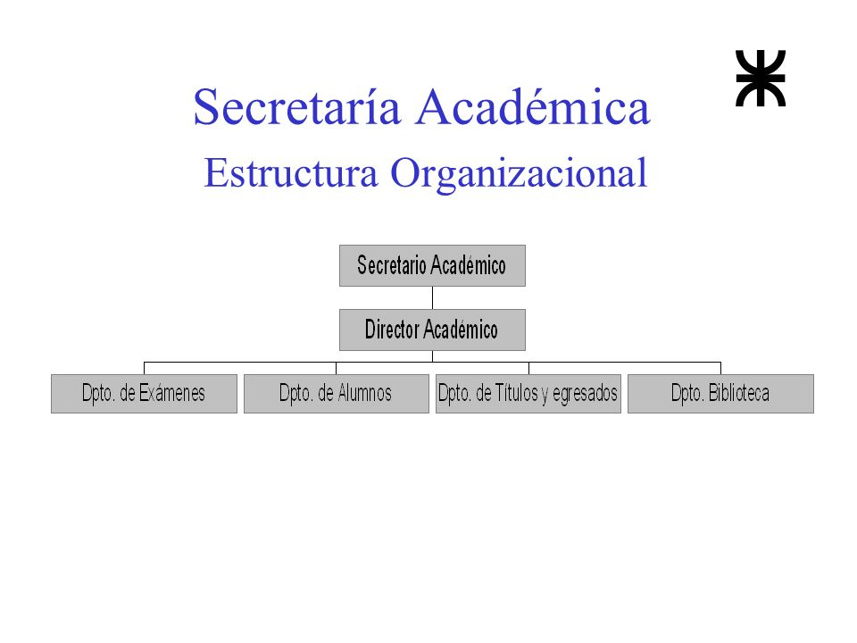 Secretaría Académica Estructura Organizacional