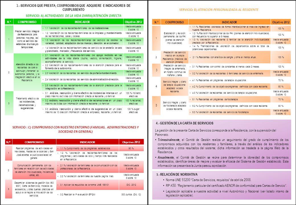 2 3.- SERVICIOS QUE PRESTA, COMPROMISOS QUE ADQUIERE E INDICADORES DE CUMPLIMIENTO.