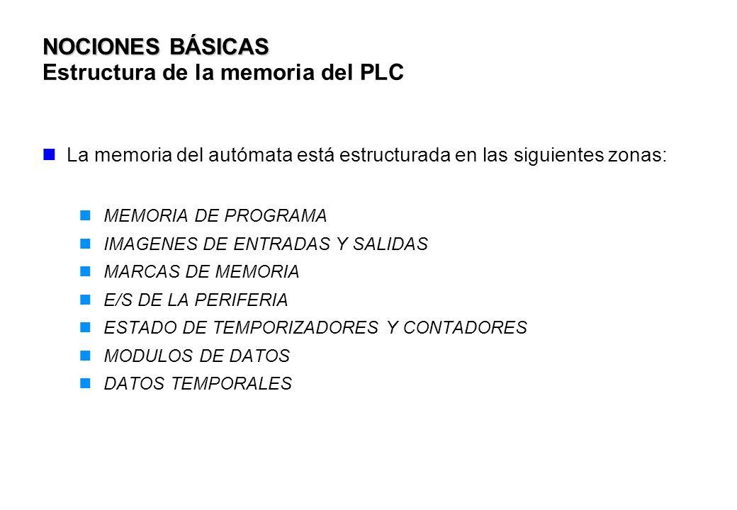 NOCIONES BÁSICAS Estructura de la memoria del PLC