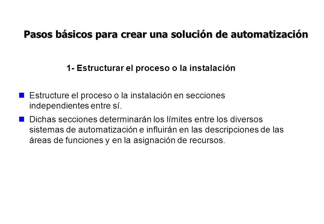 1- Estructurar el proceso o la instalación