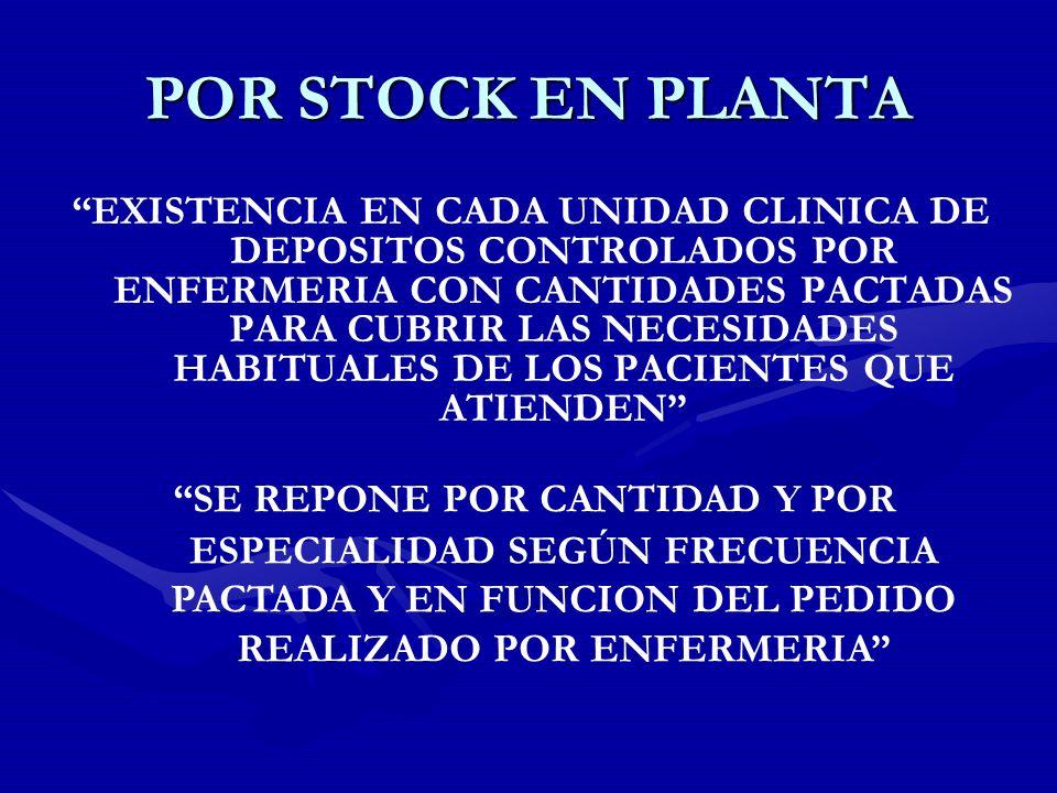 POR STOCK EN PLANTA