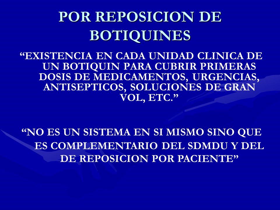 POR REPOSICION DE BOTIQUINES