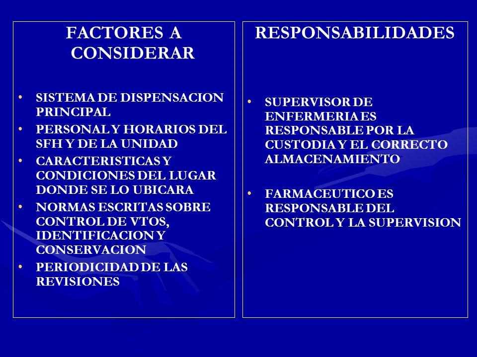 FACTORES A CONSIDERAR RESPONSABILIDADES