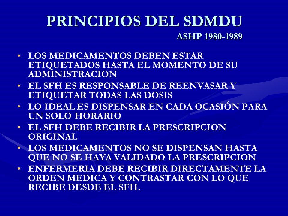 PRINCIPIOS DEL SDMDU ASHP 1980-1989