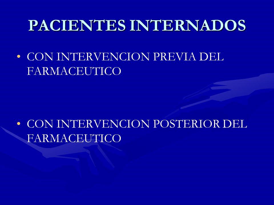 PACIENTES INTERNADOS CON INTERVENCION PREVIA DEL FARMACEUTICO