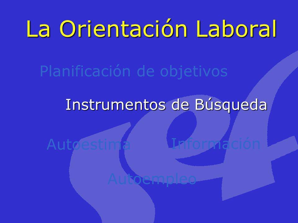 La Orientación Laboral