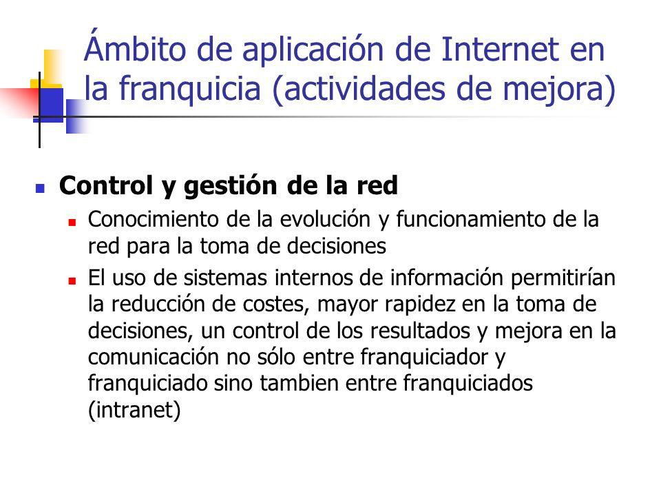 Ámbito de aplicación de Internet en la franquicia (actividades de mejora)