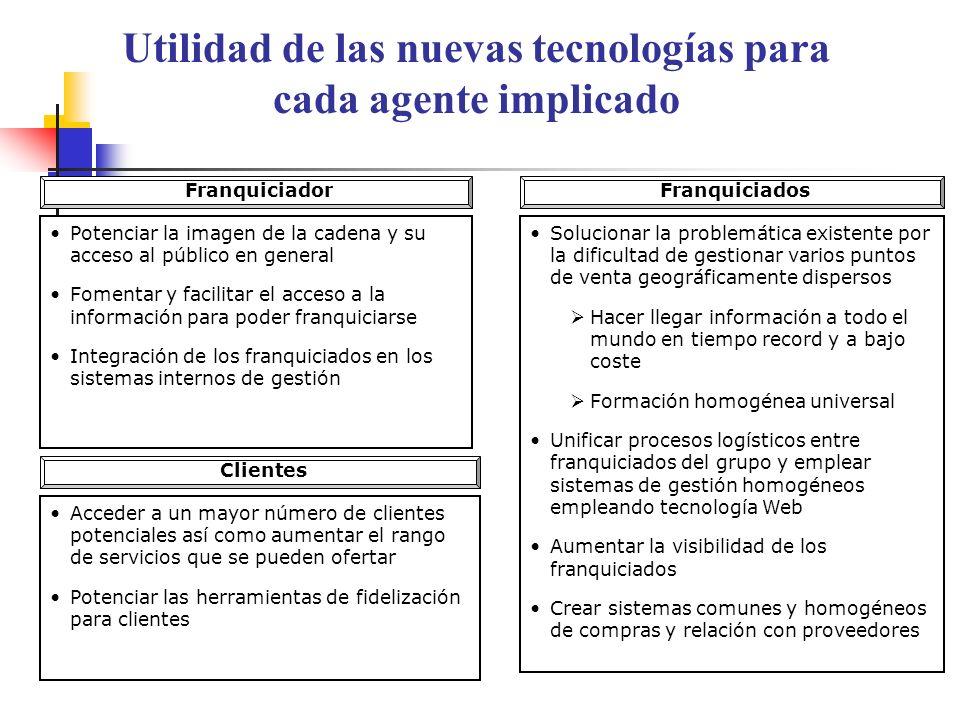 Utilidad de las nuevas tecnologías para cada agente implicado