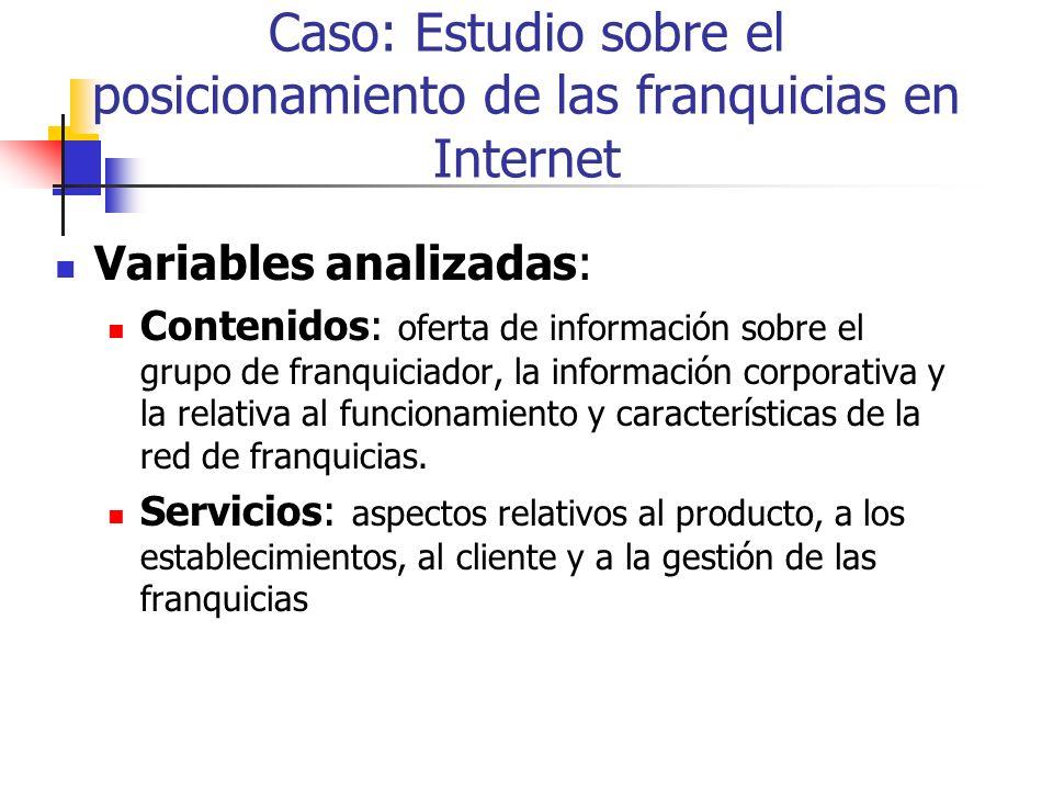 Caso: Estudio sobre el posicionamiento de las franquicias en Internet