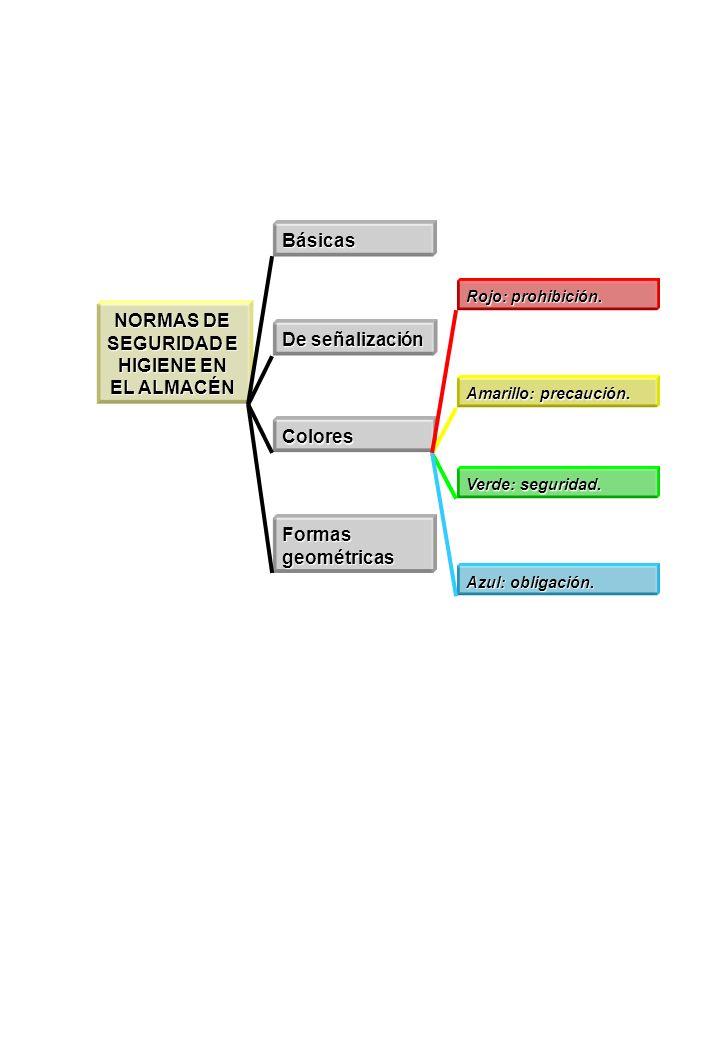 NORMAS DE SEGURIDAD E HIGIENE EN EL ALMACÉN