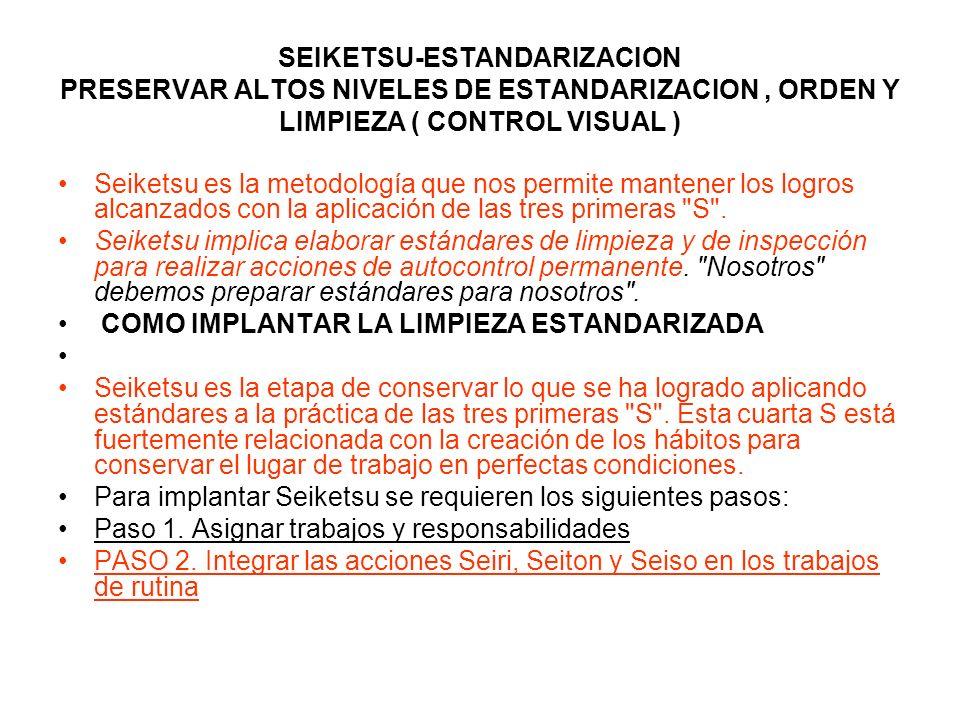 SEIKETSU-ESTANDARIZACION PRESERVAR ALTOS NIVELES DE ESTANDARIZACION , ORDEN Y LIMPIEZA ( CONTROL VISUAL )