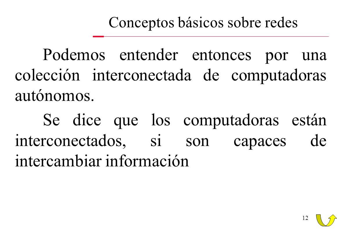Conceptos básicos sobre redes