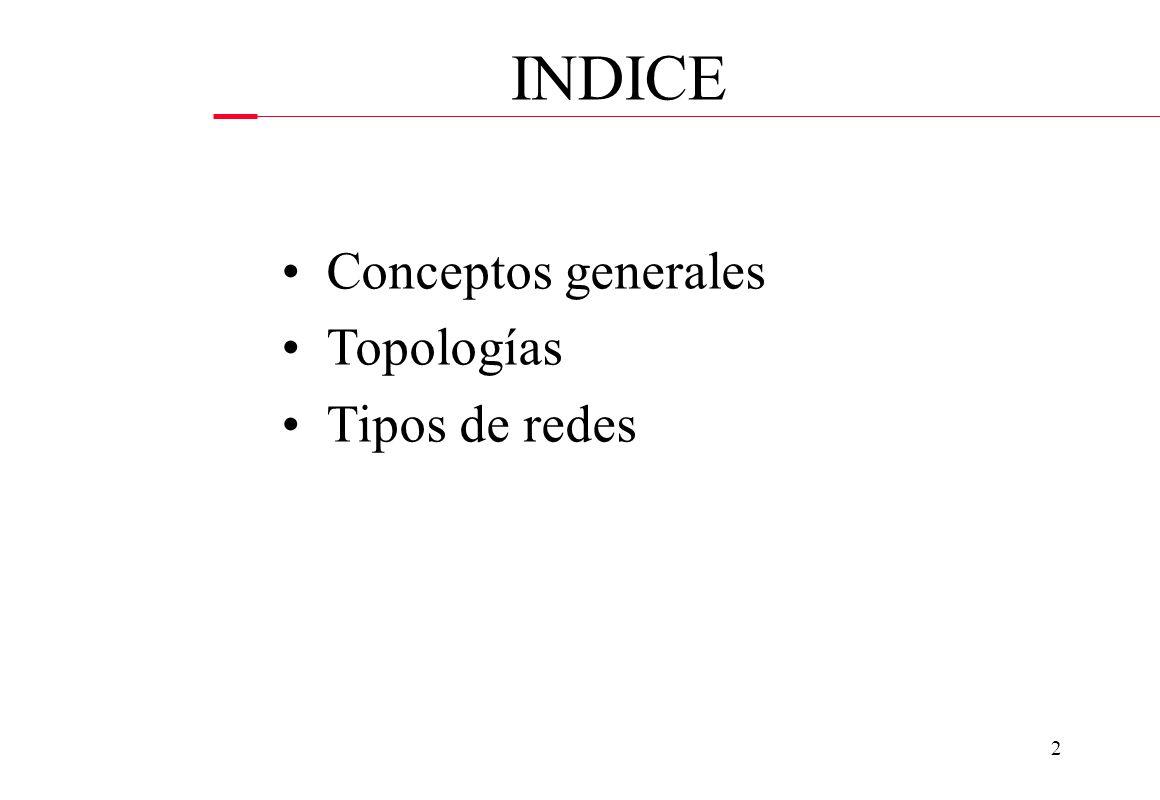 INDICE Conceptos generales Topologías Tipos de redes