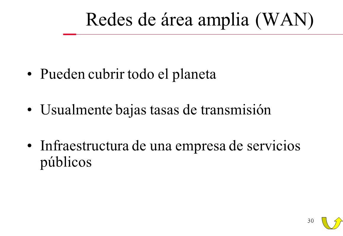 Redes de área amplia (WAN)