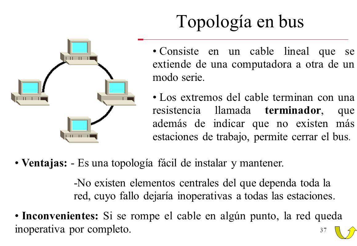 Topología en bus Consiste en un cable lineal que se extiende de una computadora a otra de un modo serie.