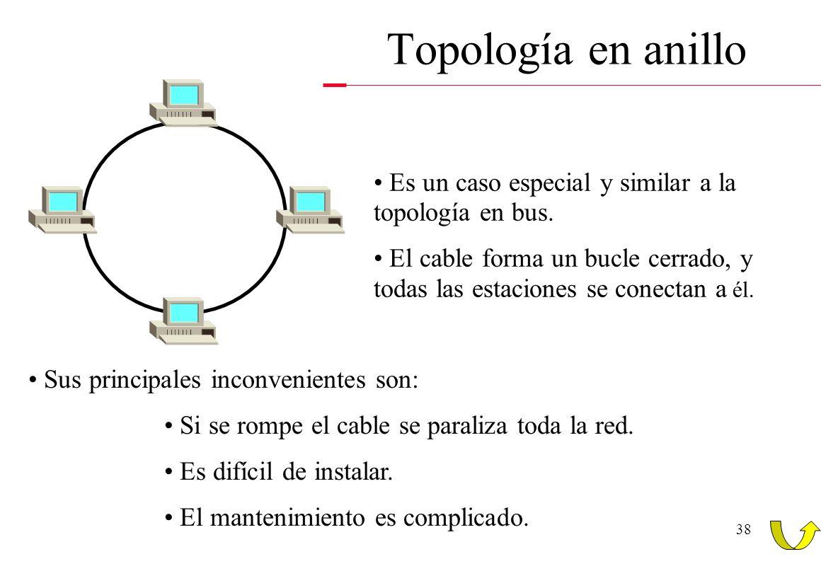 Topología en anillo Es un caso especial y similar a la topología en bus. El cable forma un bucle cerrado, y todas las estaciones se conectan a él.