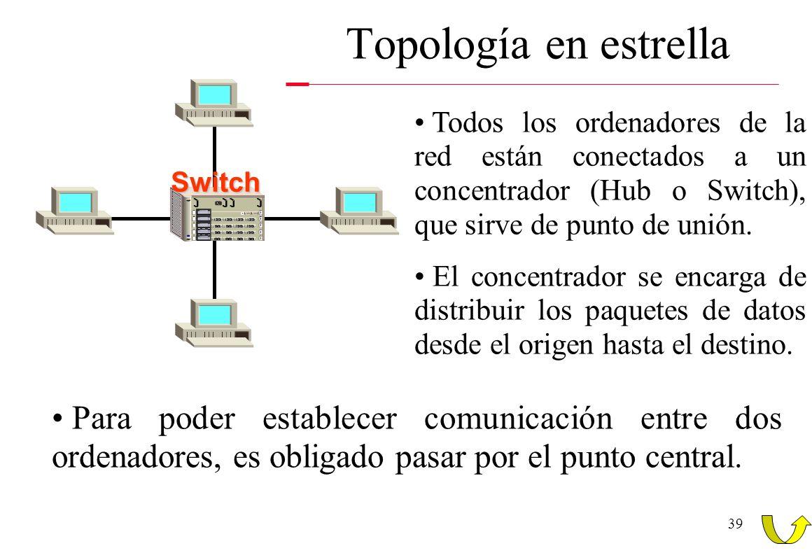 Topología en estrella Switch. Todos los ordenadores de la red están conectados a un concentrador (Hub o Switch), que sirve de punto de unión.