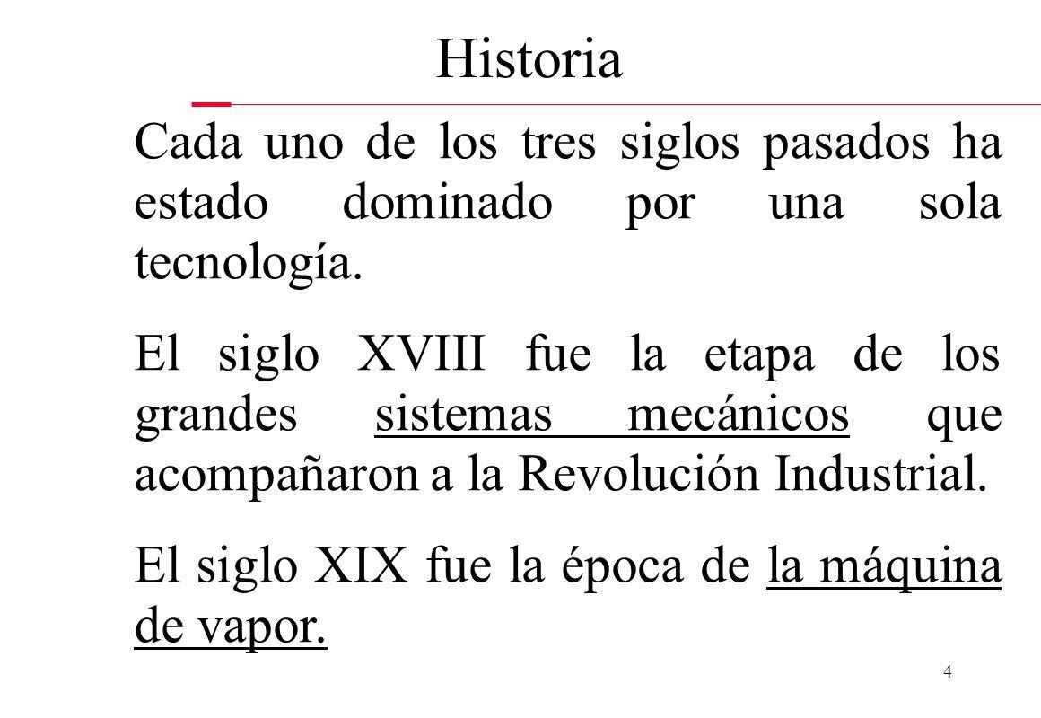 Historia Cada uno de los tres siglos pasados ha estado dominado por una sola tecnología.