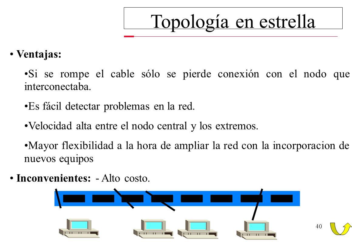 Topología en estrella Ventajas: