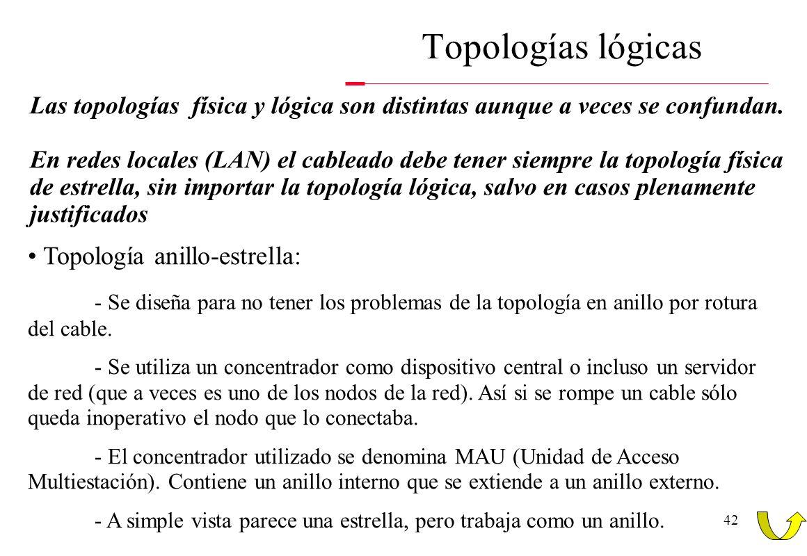 Topologías lógicas Topología anillo-estrella: