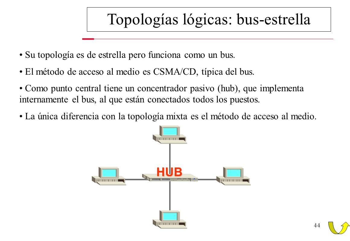 Topologías lógicas: bus-estrella