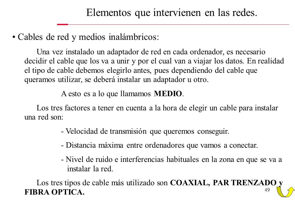 Elementos que intervienen en las redes.