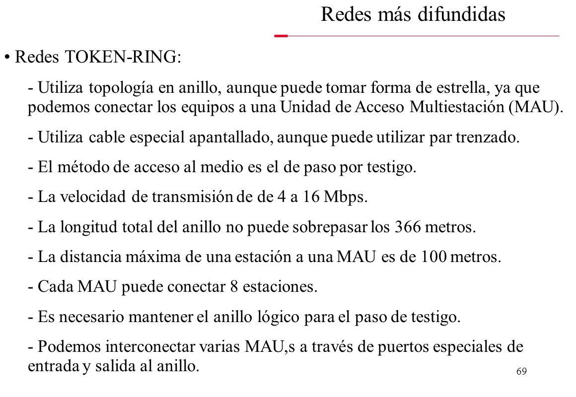 Redes más difundidas Redes TOKEN-RING: