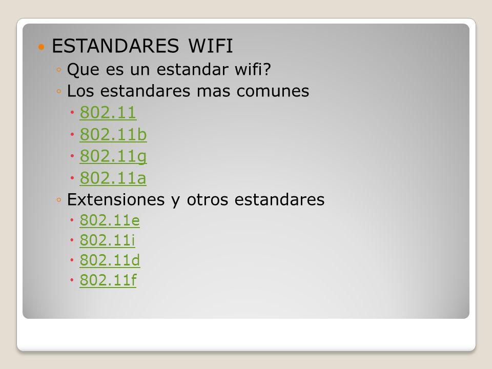 ESTANDARES WIFI Que es un estandar wifi Los estandares mas comunes