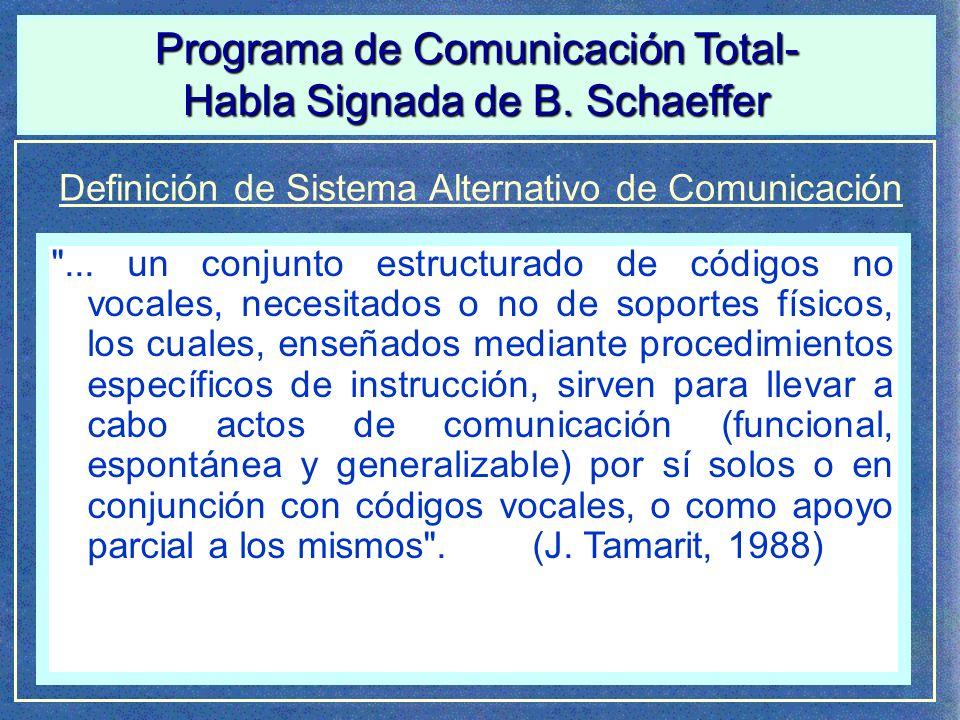 Programa de Comunicación Total- Habla Signada de B. Schaeffer