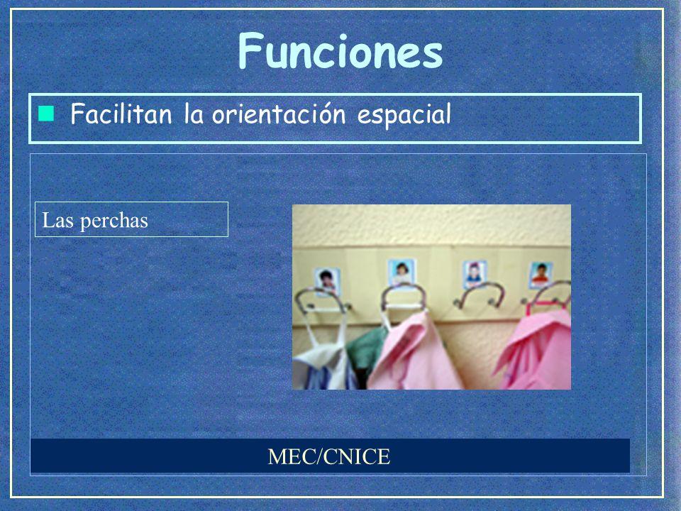 Funciones Facilitan la orientación espacial Las perchas MEC/CNICE