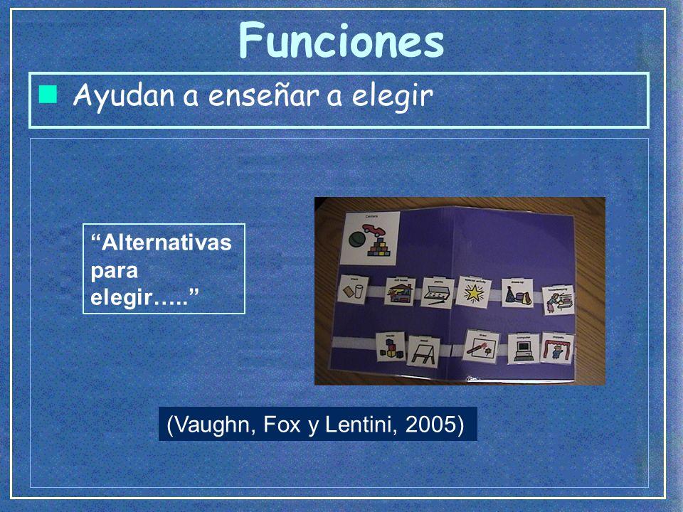 Funciones Ayudan a enseñar a elegir Alternativas para elegir…..