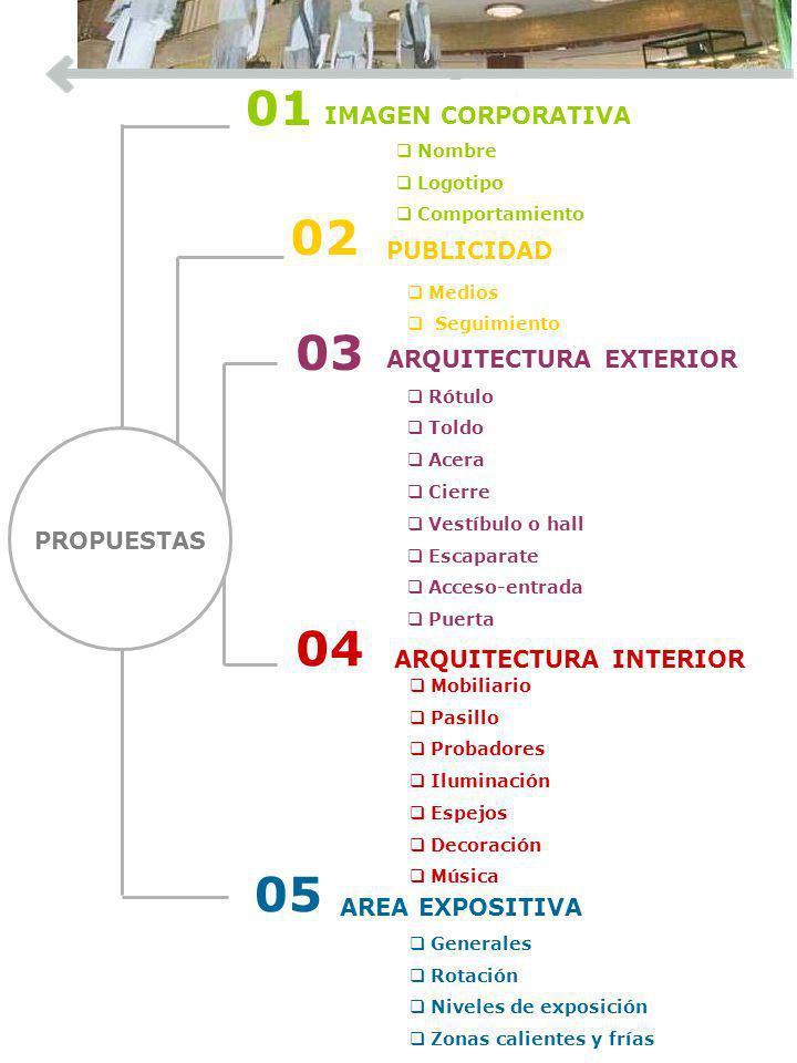 ARQUITECTURA EXTERIOR ARQUITECTURA INTERIOR