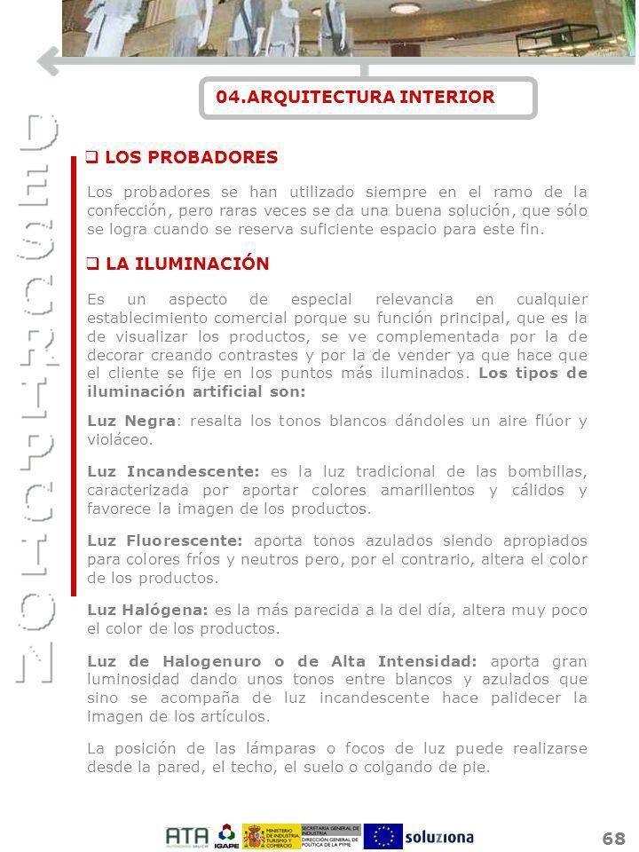 LOS PROBADORES LA ILUMINACIÓN