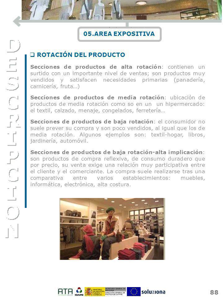 05.AREA EXPOSITIVA ROTACIÓN DEL PRODUCTO