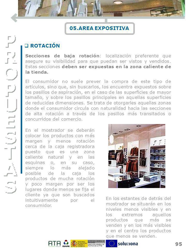 05.AREA EXPOSITIVA ROTACIÓN