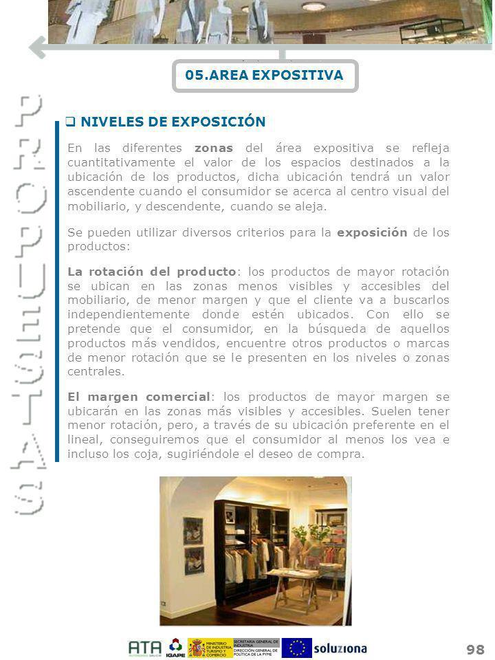 05.AREA EXPOSITIVA NIVELES DE EXPOSICIÓN