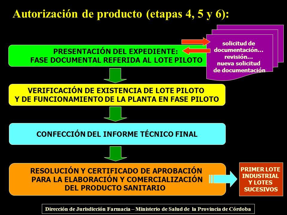 Autorización de producto (etapas 4, 5 y 6):