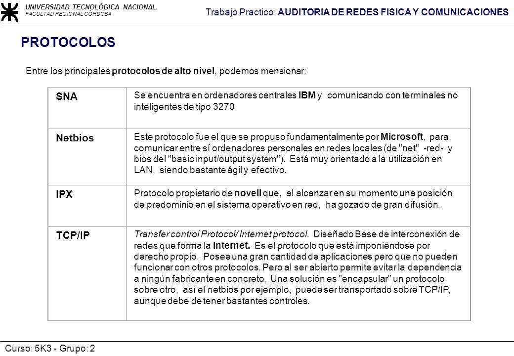 PROTOCOLOS SNA Netbios IPX TCP/IP
