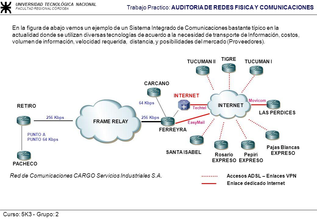 Red de Comunicaciones CARGO Servicios Industriales S.A.
