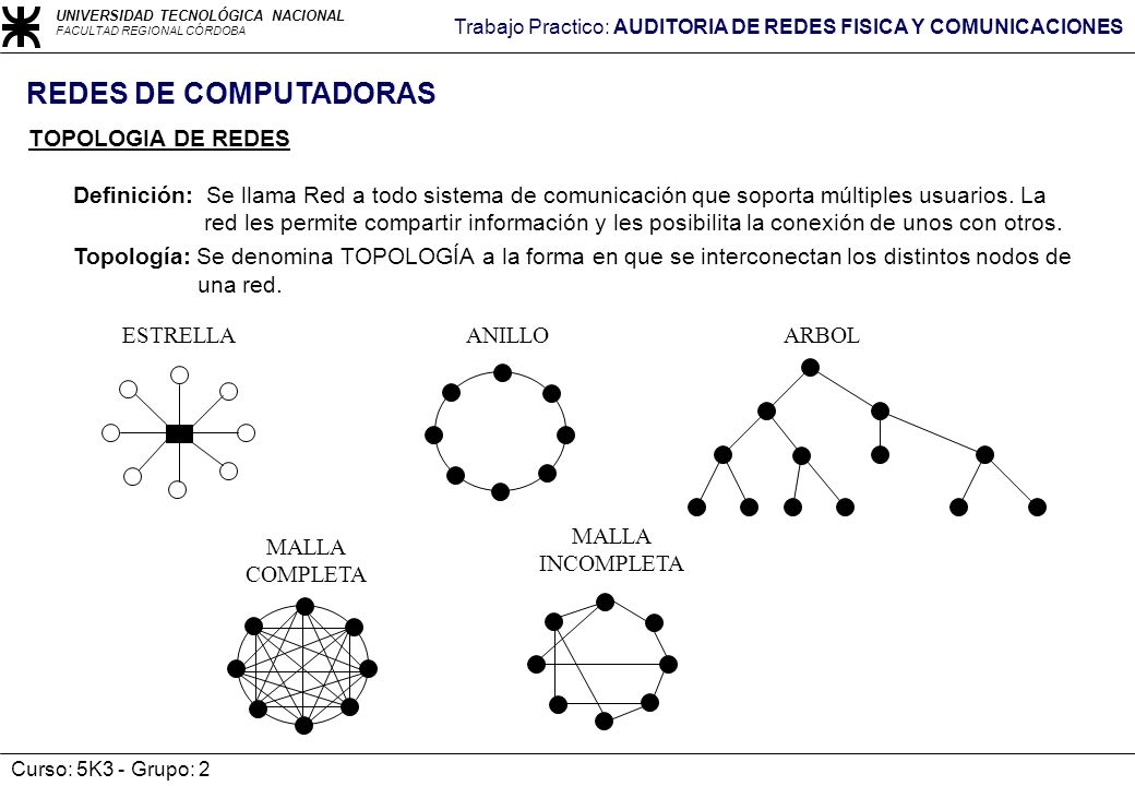 REDES DE COMPUTADORAS TOPOLOGIA DE REDES