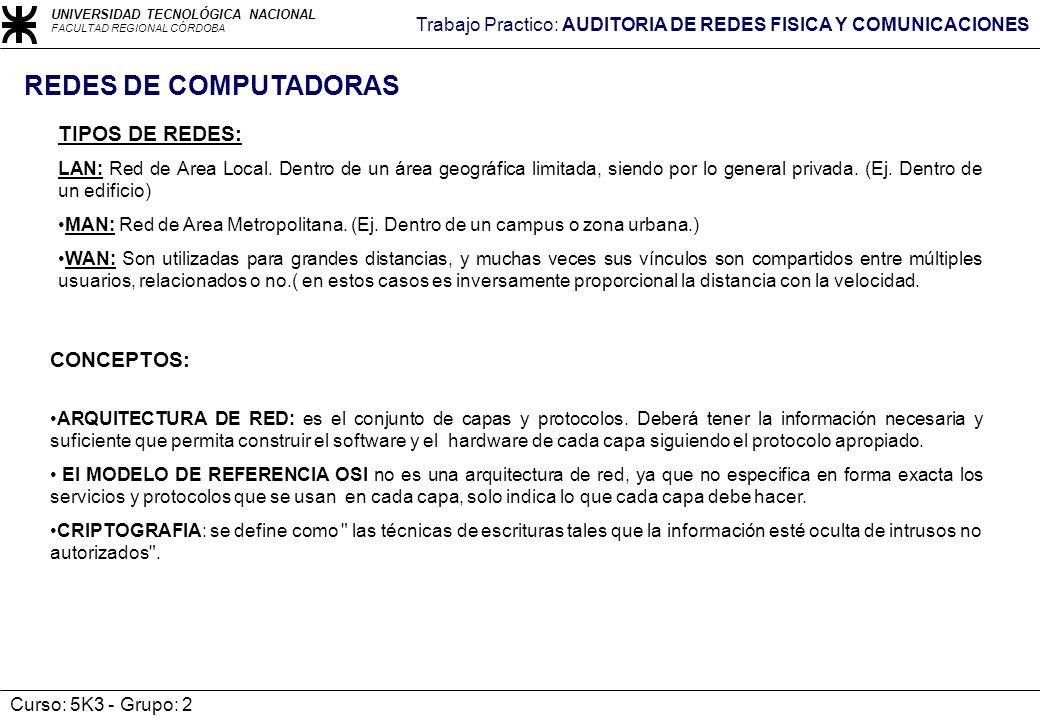 REDES DE COMPUTADORAS TIPOS DE REDES: CONCEPTOS: